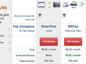 SRFax vs SmartFax